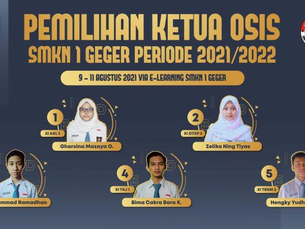 Pengumuman Hasil Pemilos SMKN 1 Geger, Siapakah Ketua Osis yang Terpilih?